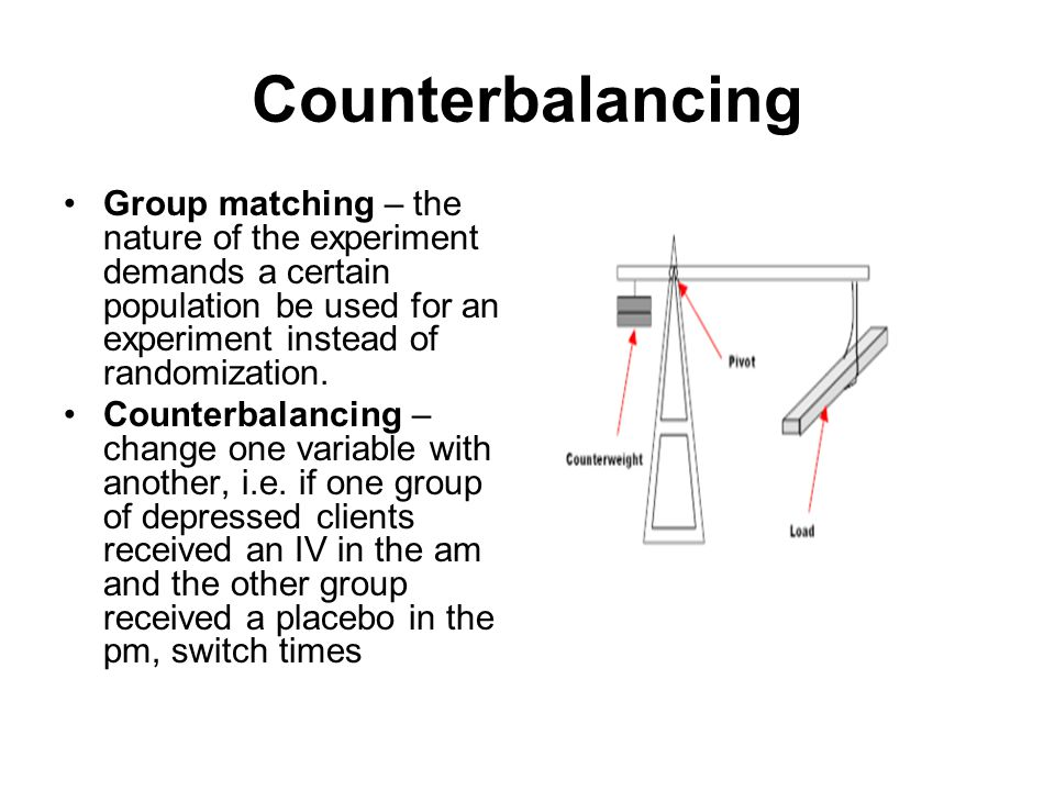 Counterbalancing Group matching – the nature of the experiment demands a certain population be used for an experiment instead of randomization.