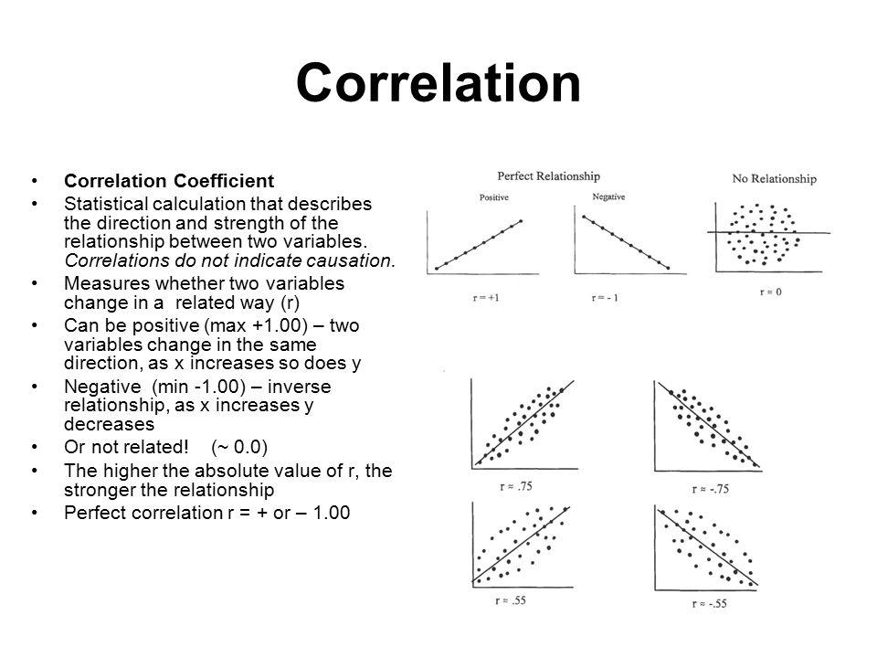 Correlation Correlation Coefficient