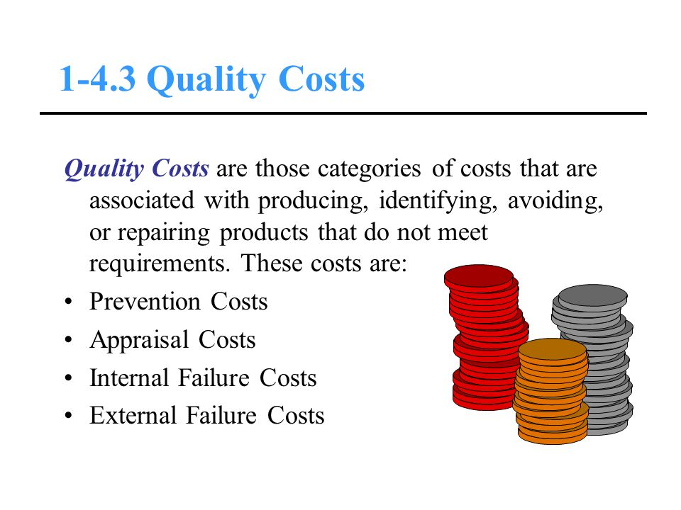 1-4.3 Quality Costs