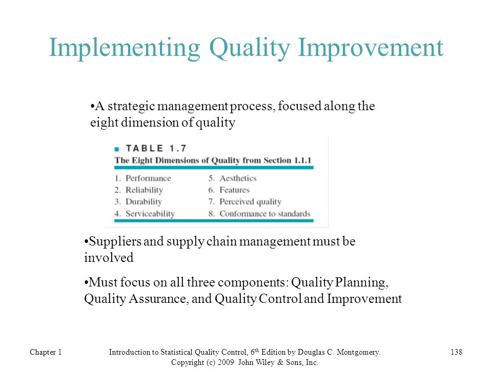 Implementing Quality Improvement