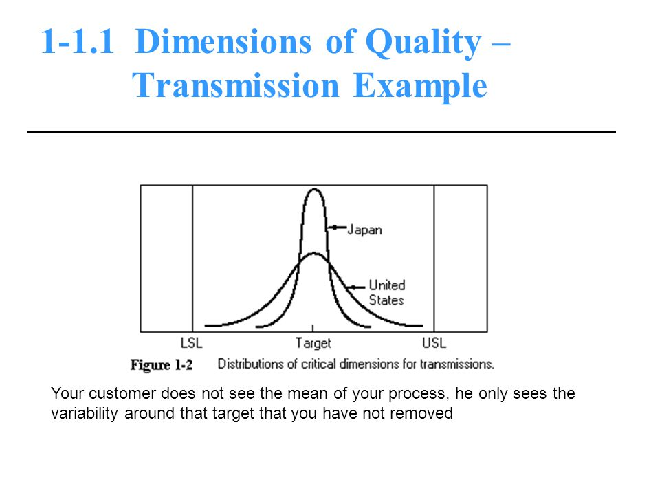 1-1.1 Dimensions of Quality – Transmission Example