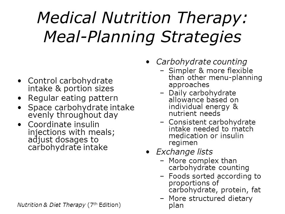 Medical Nutrition Therapy: Meal-Planning Strategies