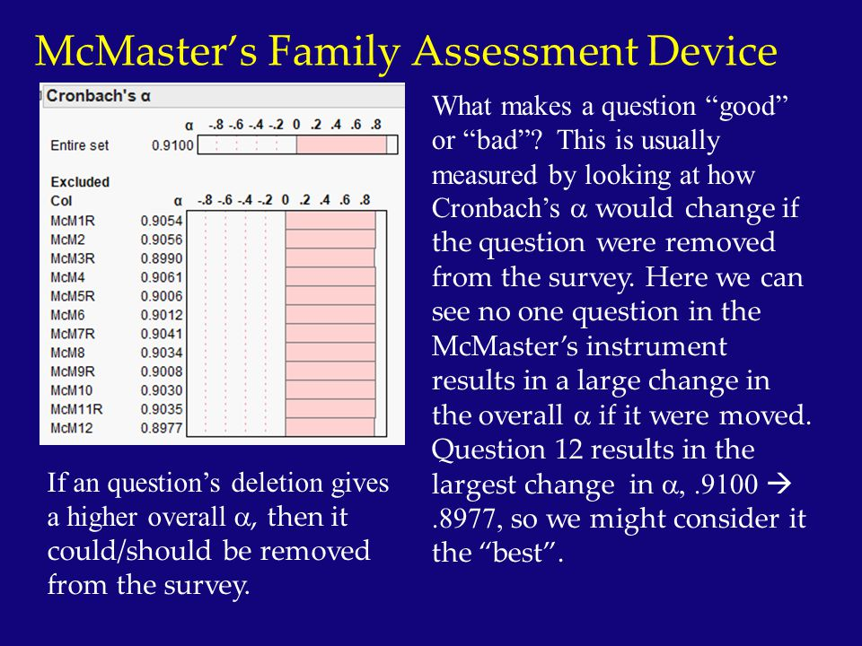 McMaster's Family Assessment Device