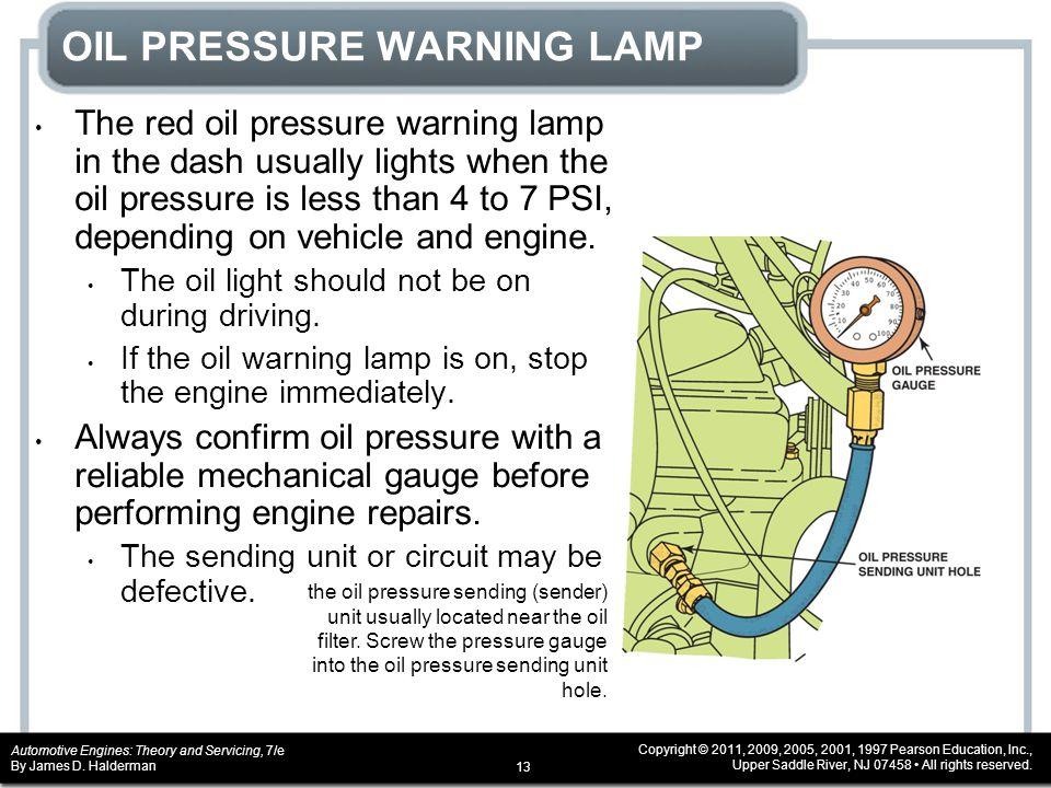 OIL PRESSURE WARNING LAMP