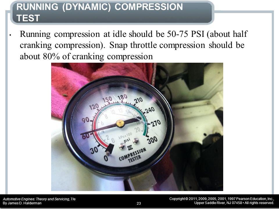 RUNNING (DYNAMIC) COMPRESSION TEST