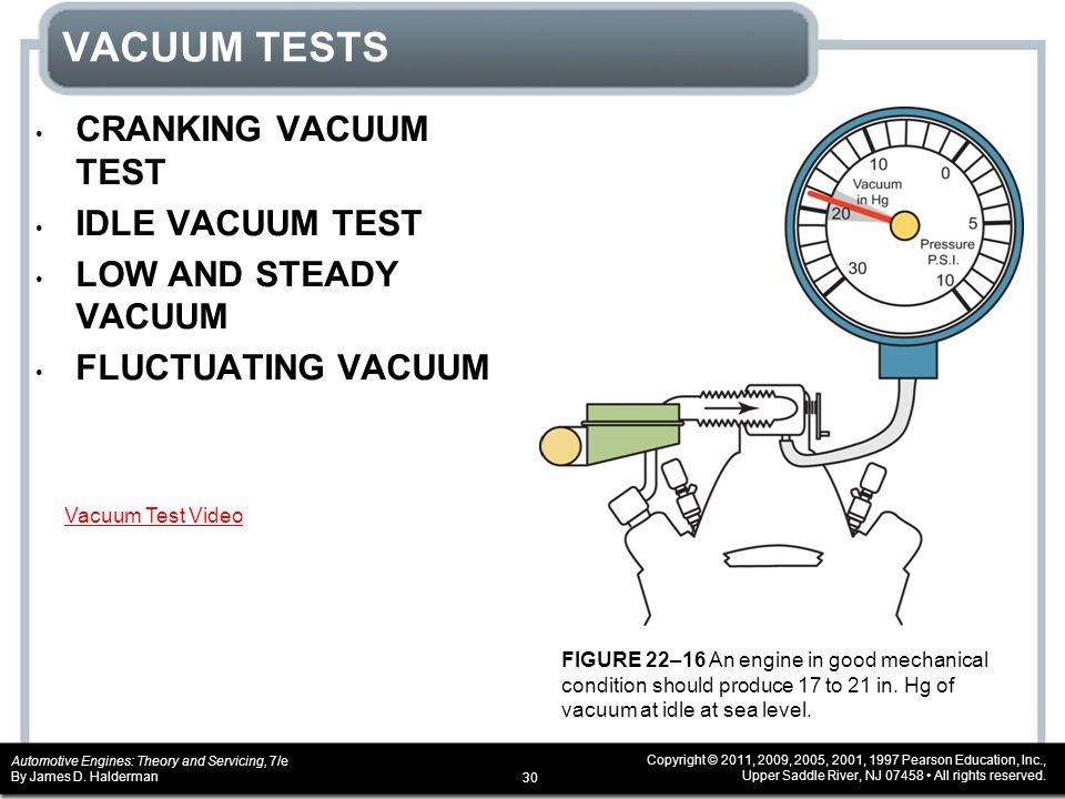 VACUUM TESTS CRANKING VACUUM TEST IDLE VACUUM TEST