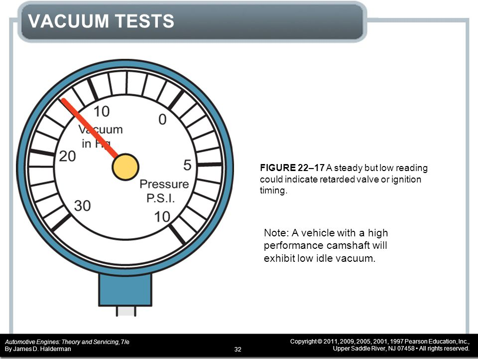 VACUUM TESTS FIGURE 22–17 A steady but low reading could indicate retarded valve or ignition timing.