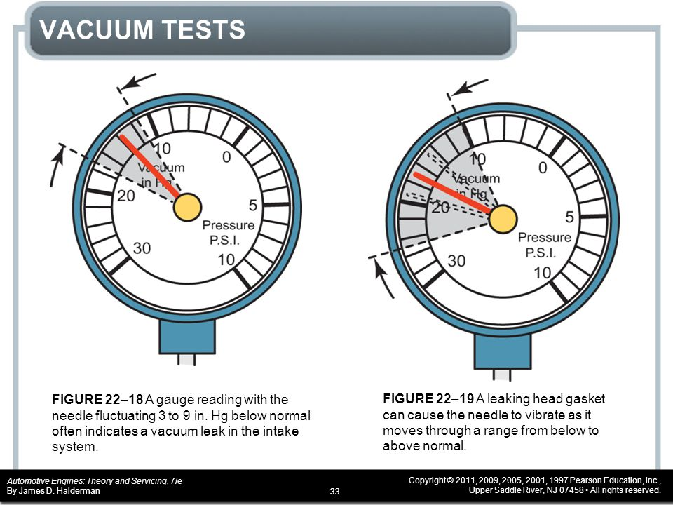 VACUUM TESTS FIGURE 22–18 A gauge reading with the needle fluctuating 3 to 9 in. Hg below normal often indicates a vacuum leak in the intake system.