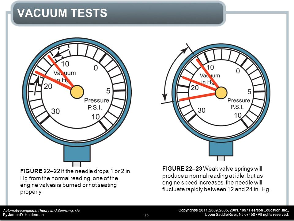 VACUUM TESTS FIGURE 22–22 If the needle drops 1 or 2 in. Hg from the normal reading, one of the engine valves is burned or not seating properly.