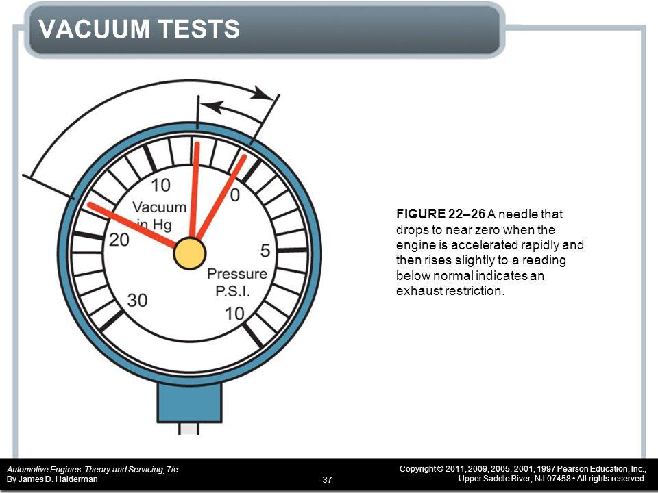 VACUUM TESTS