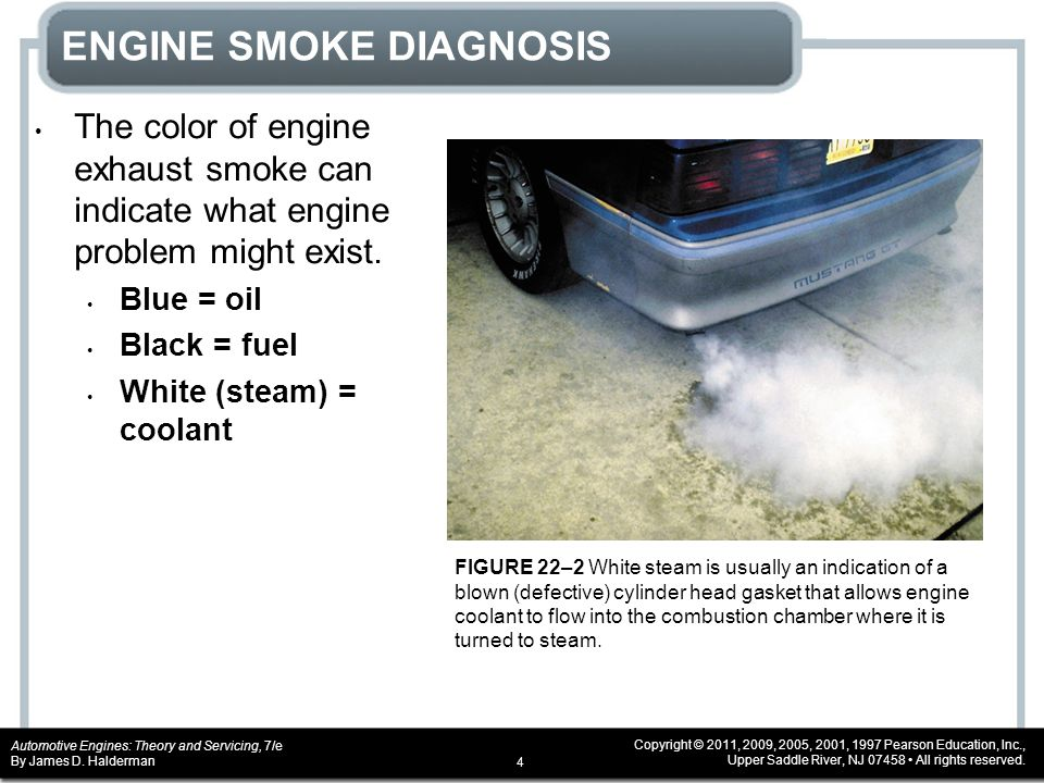 ENGINE SMOKE DIAGNOSIS