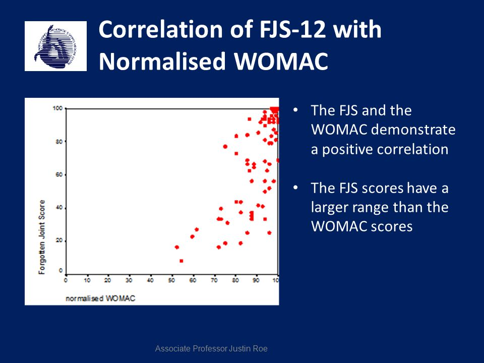 Correlation of FJS-12 with Normalised WOMAC