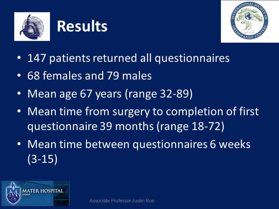 Results 147 patients returned all questionnaires