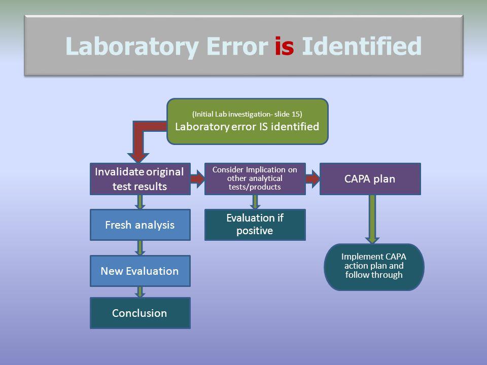 Laboratory Error is Identified