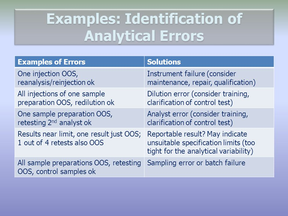 Examples: Identification of Analytical Errors