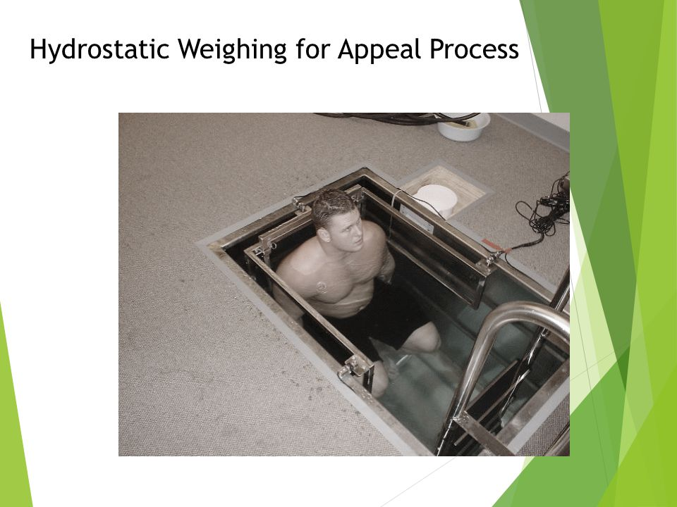 Hydrostatic Weighing for Appeal Process