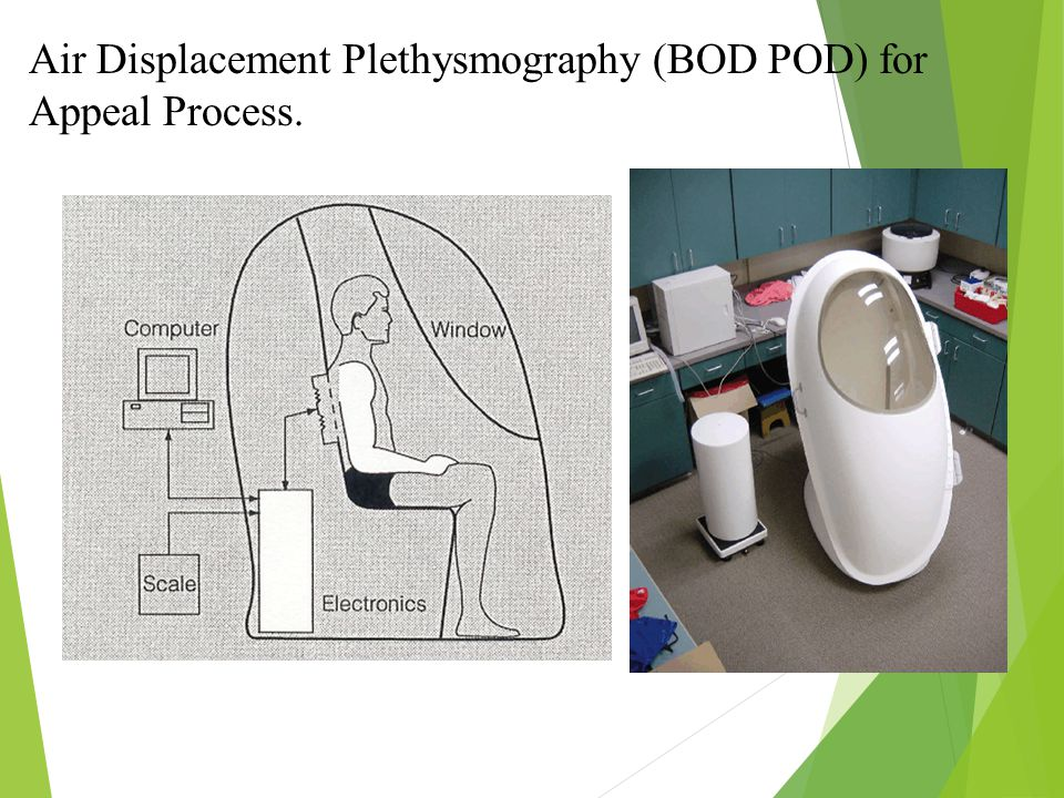 Air Displacement Plethysmography (BOD POD) for Appeal Process.