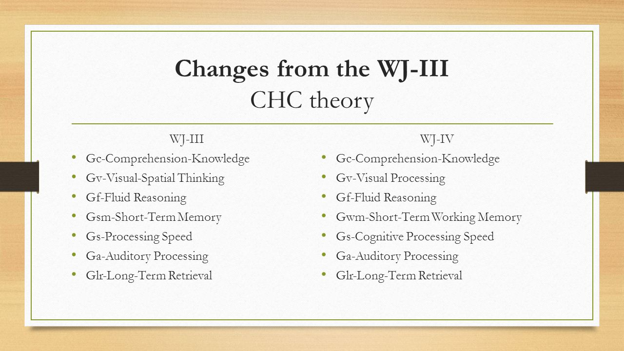 Changes from the WJ-III CHC theory