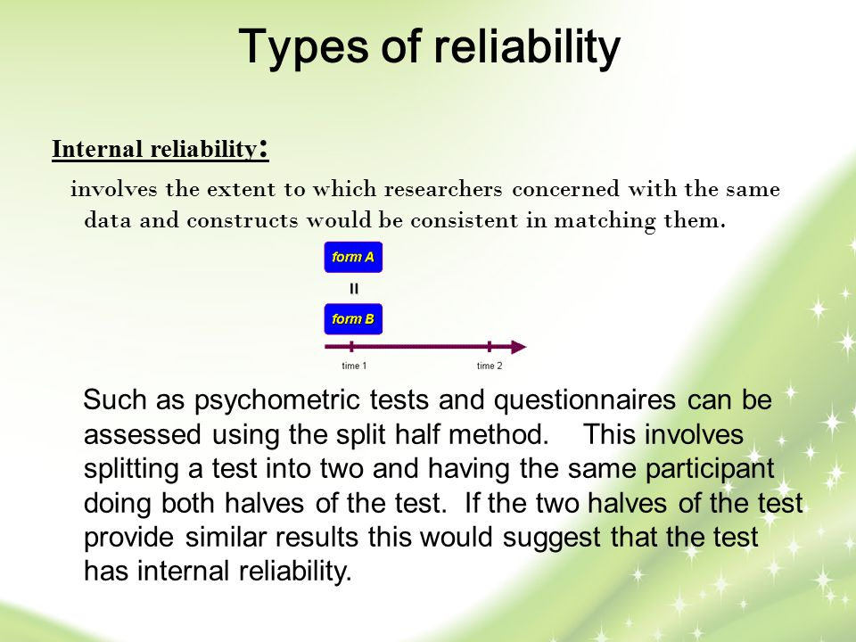 Types of reliability Internal reliability:
