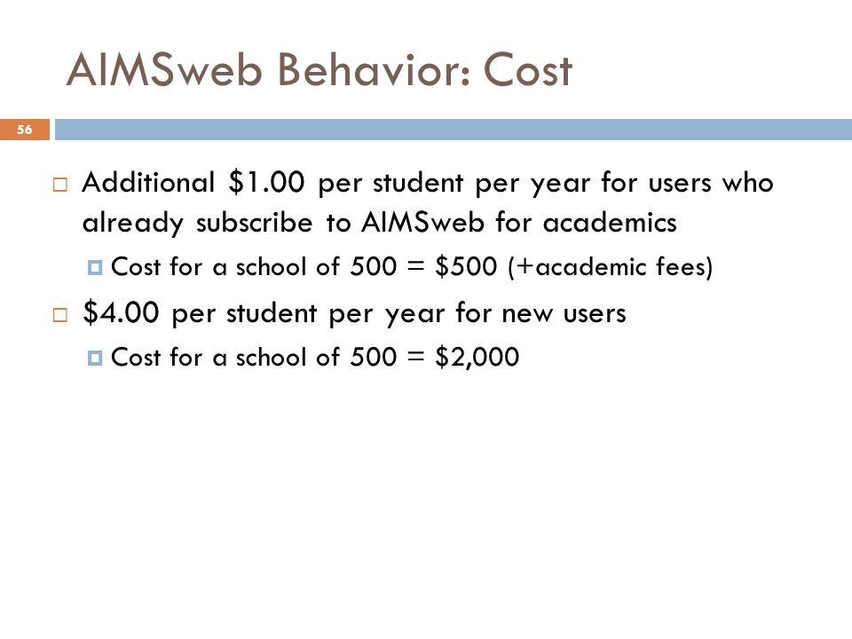 AIMSweb Behavior: Cost