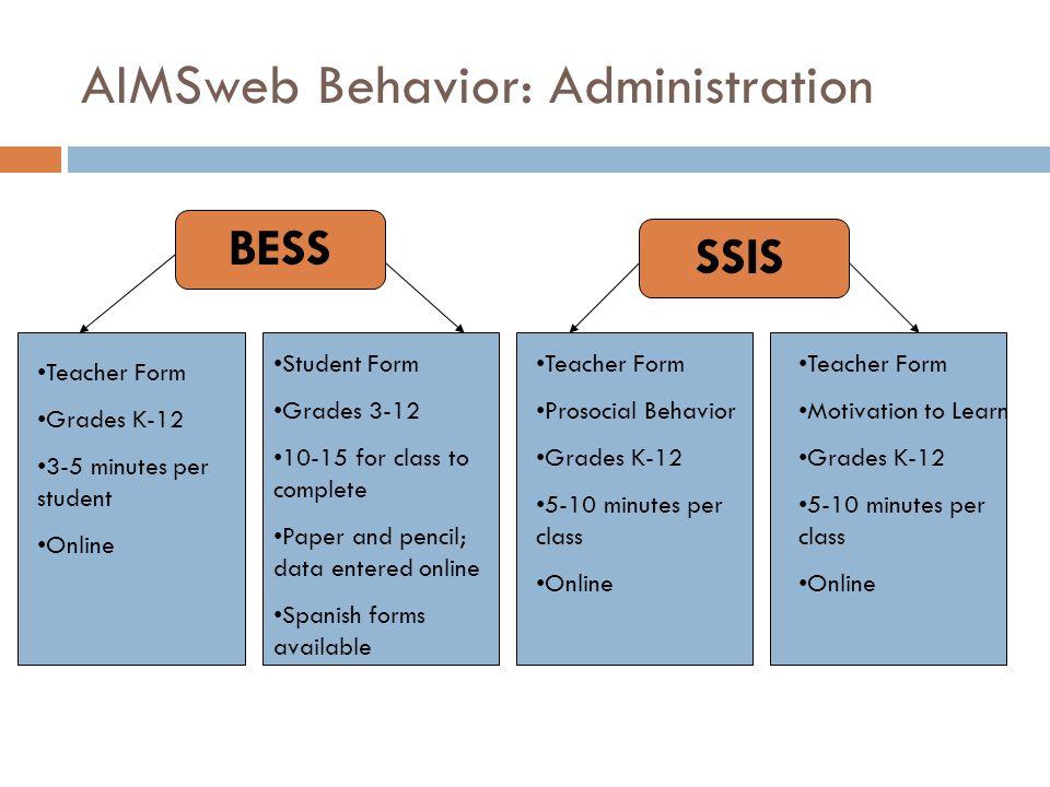 AIMSweb Behavior: Administration