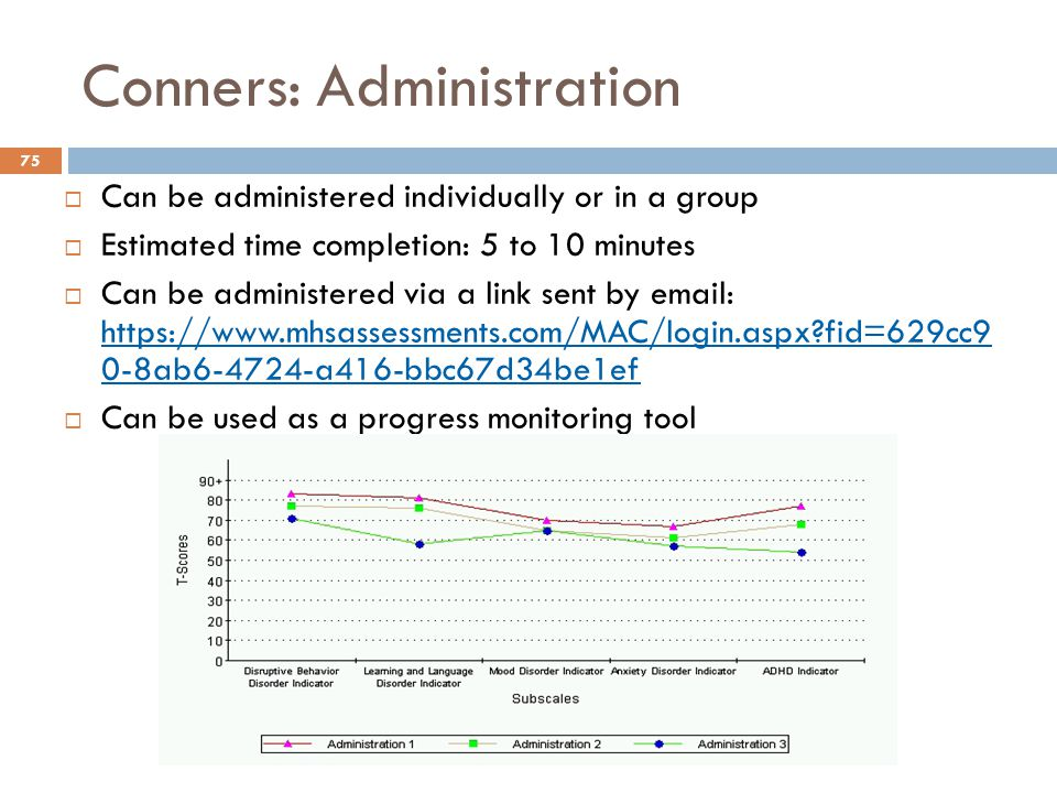 Conners: Administration