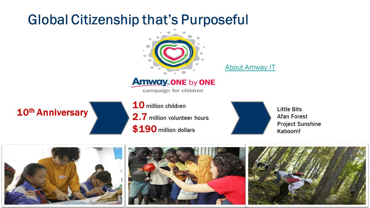 Global Citizenship that's Purposeful