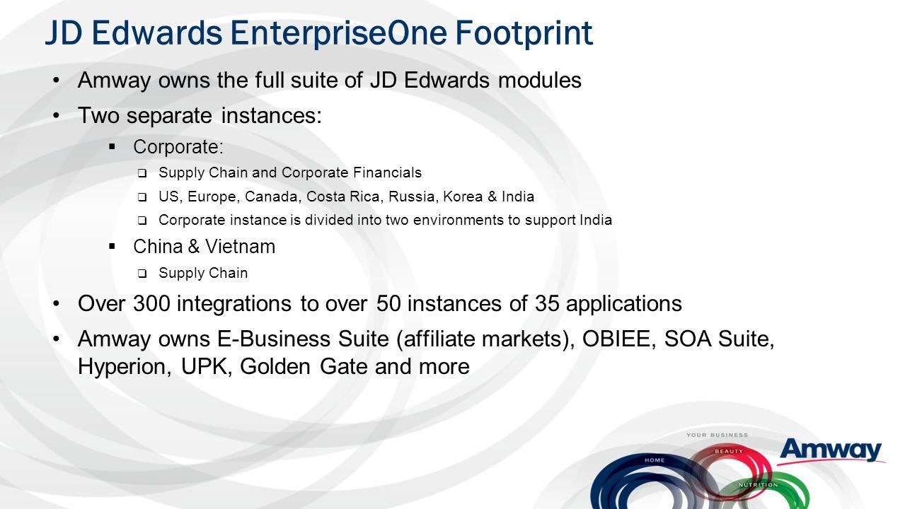 JD Edwards EnterpriseOne Footprint
