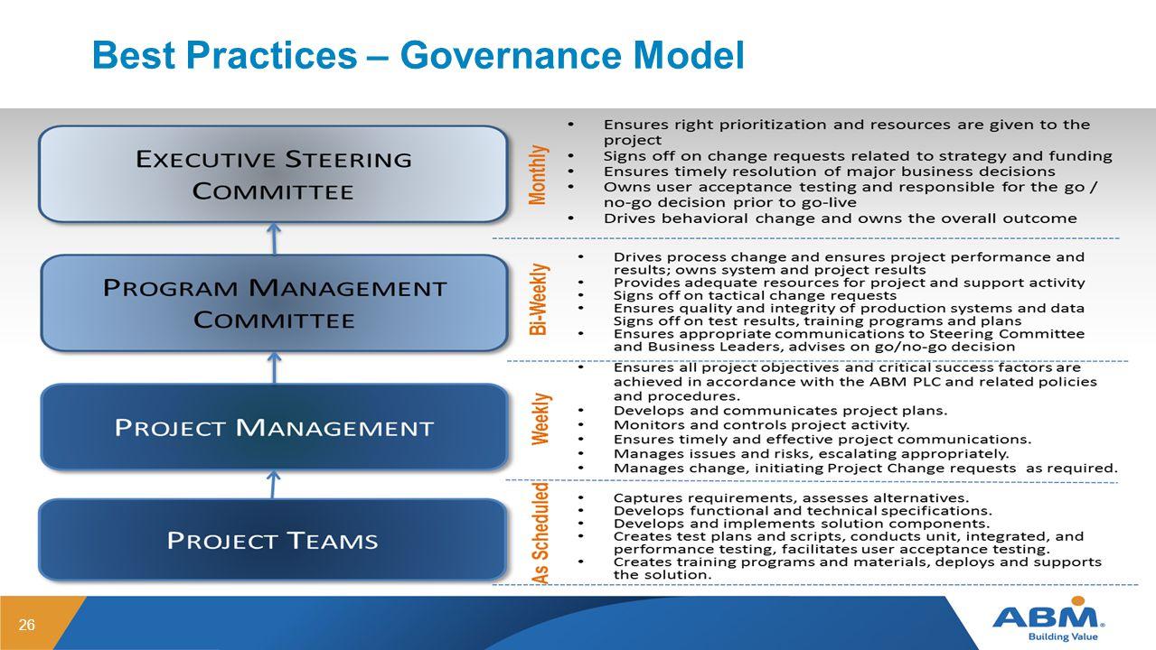 Best Practices – Governance Model