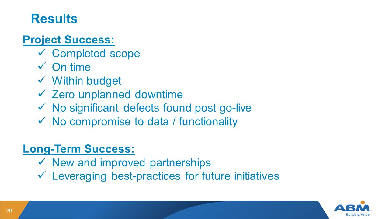 Results Project Success: Completed scope On time Within budget