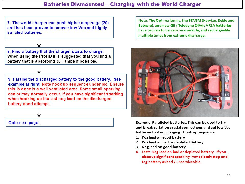 Batteries Dismounted – Charging with the World Charger