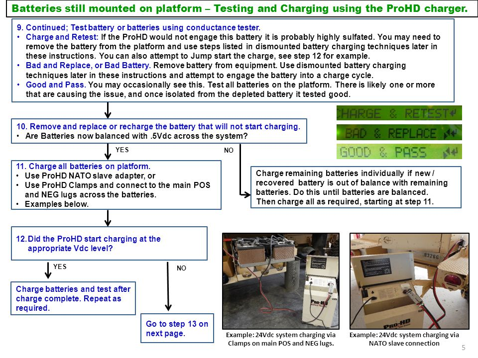 Batteries still mounted on platform – Testing and Charging using the ProHD charger.