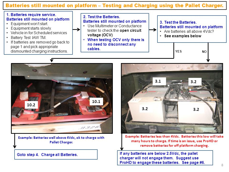 Example: Batteries well above 4Vdc, ok to charge with Pallet Charger.