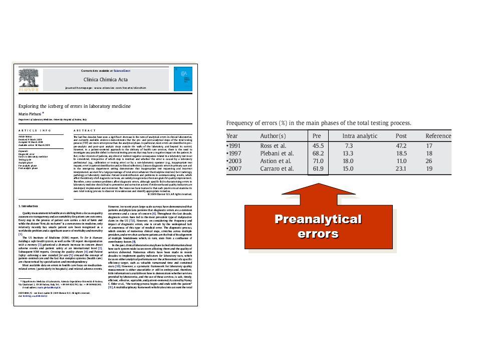 Preanalytical errors