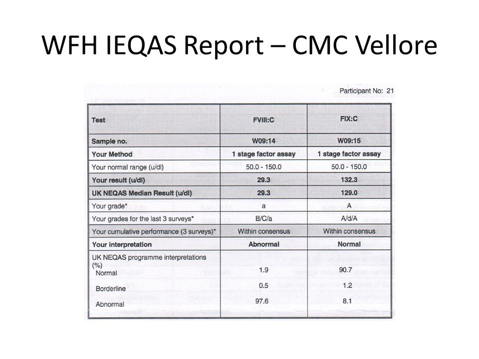 WFH IEQAS Report – CMC Vellore