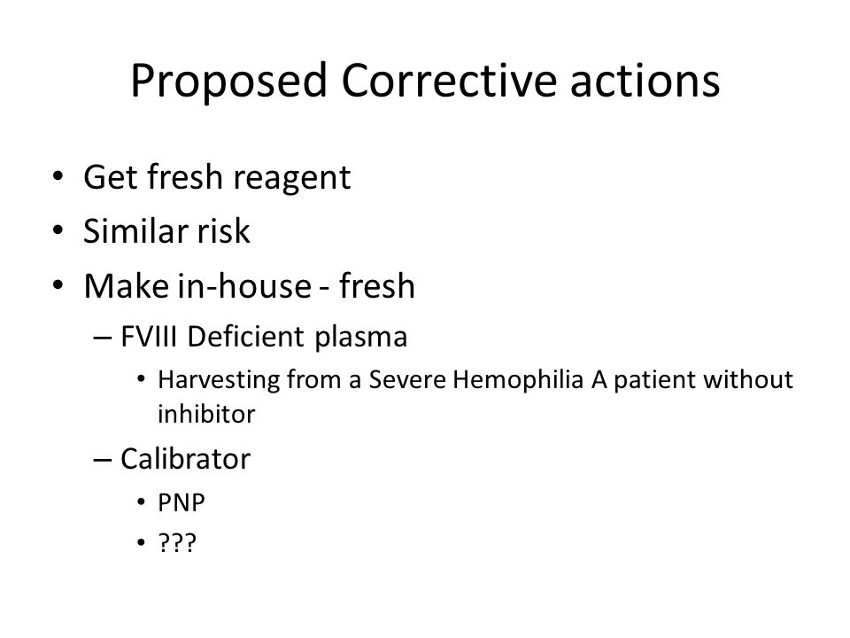 Proposed Corrective actions