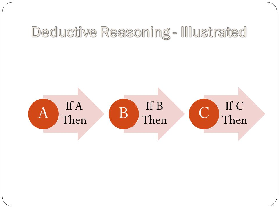 Deductive Reasoning - Illustrated