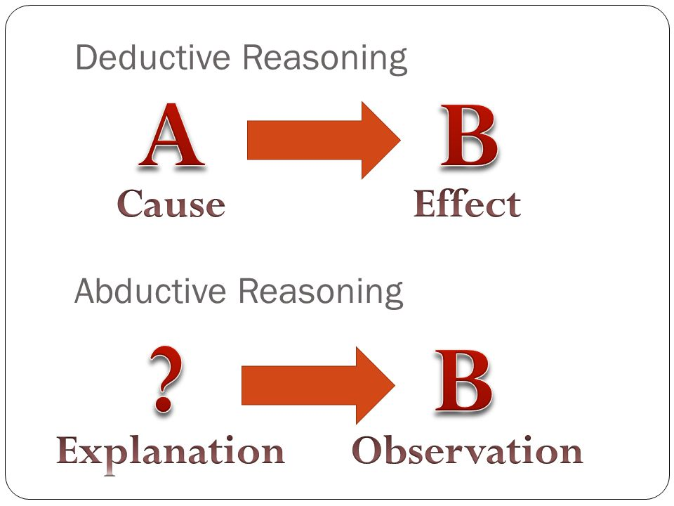 A B B Cause Effect Explanation Observation Deductive Reasoning