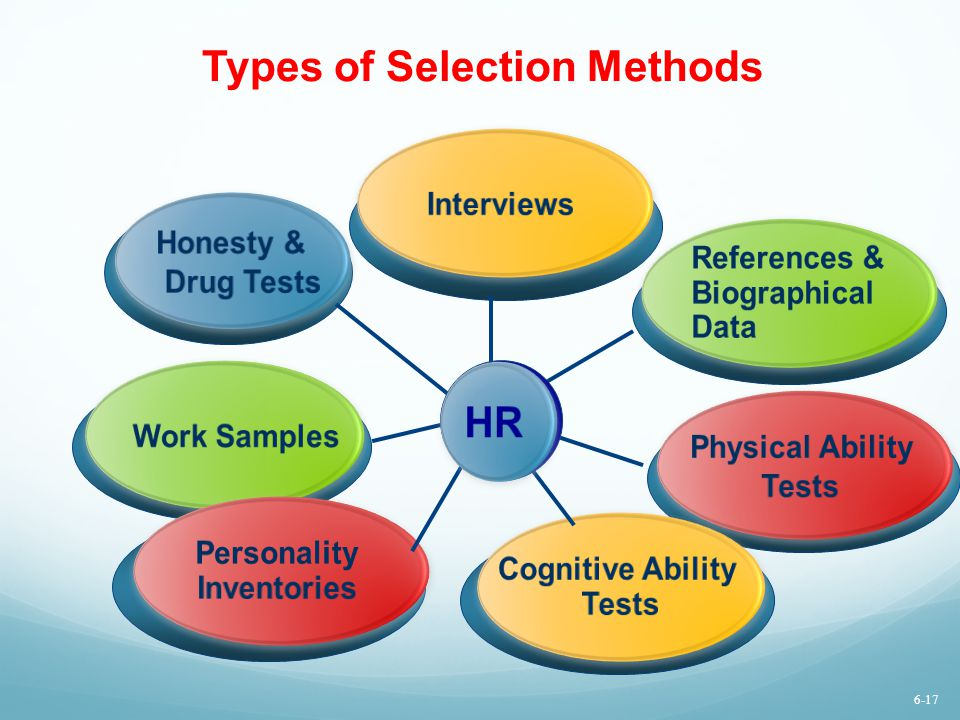 Types of Selection Methods
