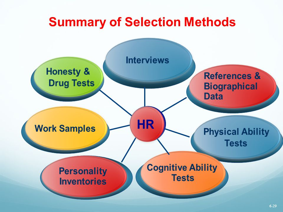 Summary of Selection Methods