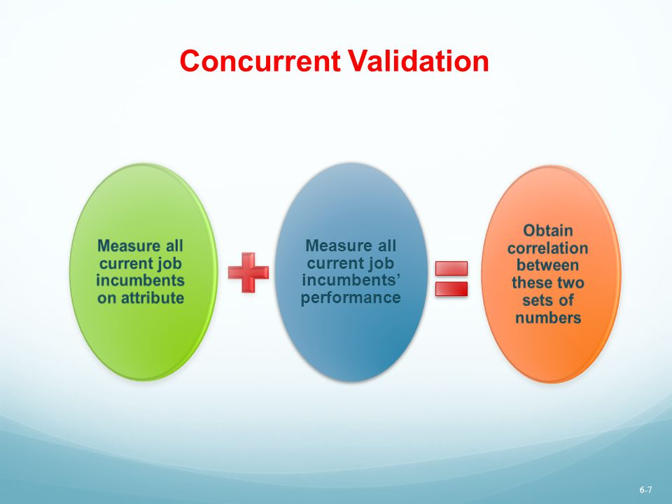 Concurrent Validation