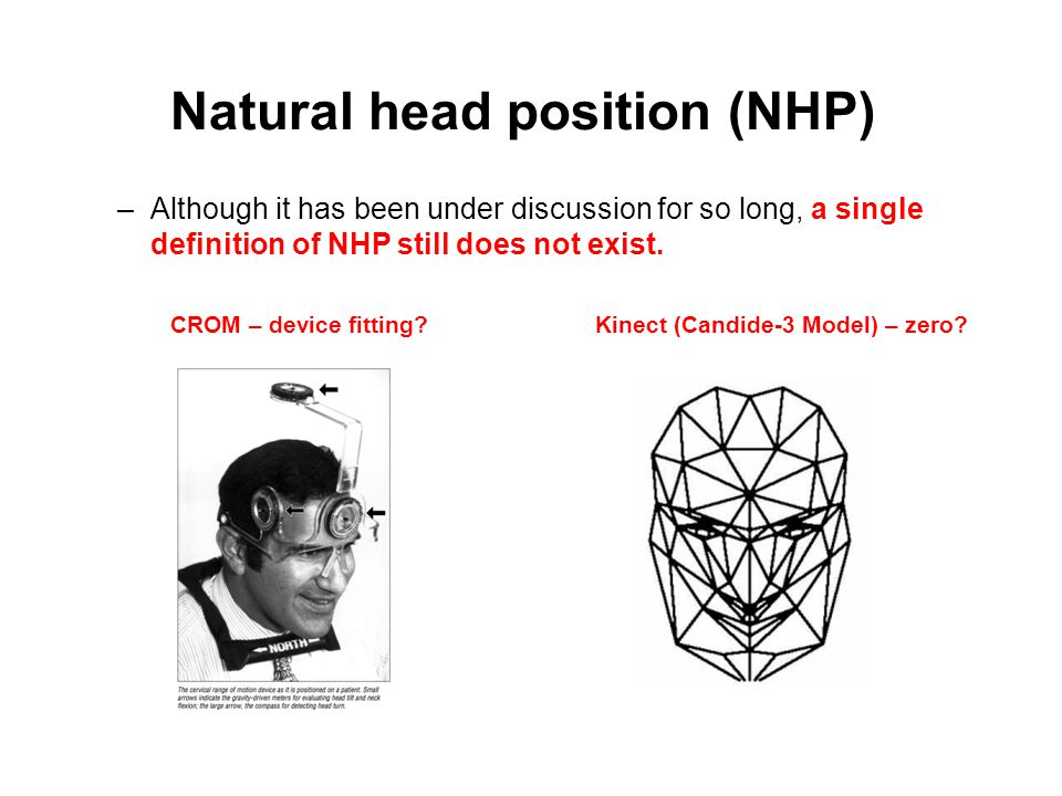 Natural head position (NHP)