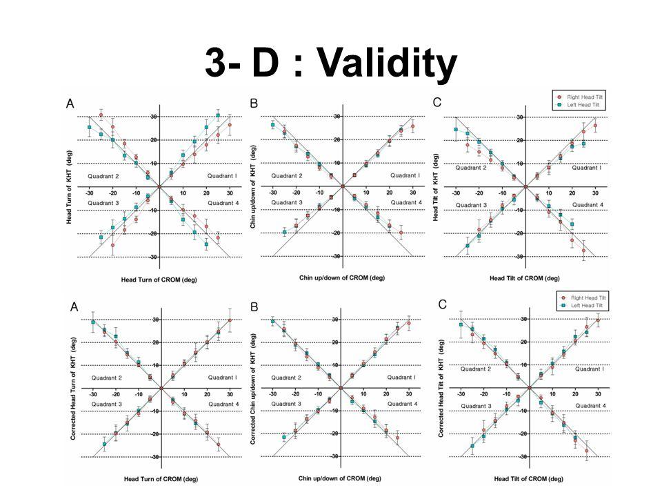 3- D : Validity