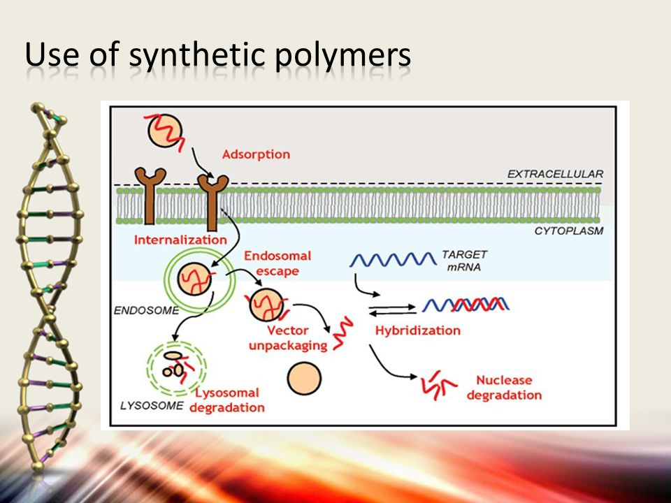 Use of synthetic polymers