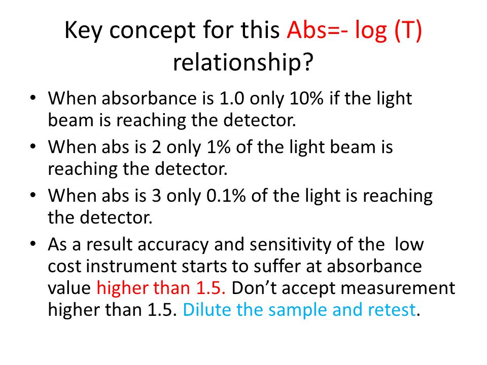 Key concept for this Abs=- log (T) relationship