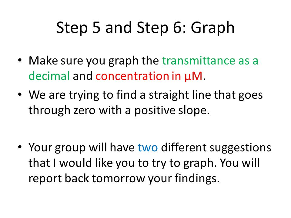 Step 5 and Step 6: Graph Make sure you graph the transmittance as a decimal and concentration in μM.