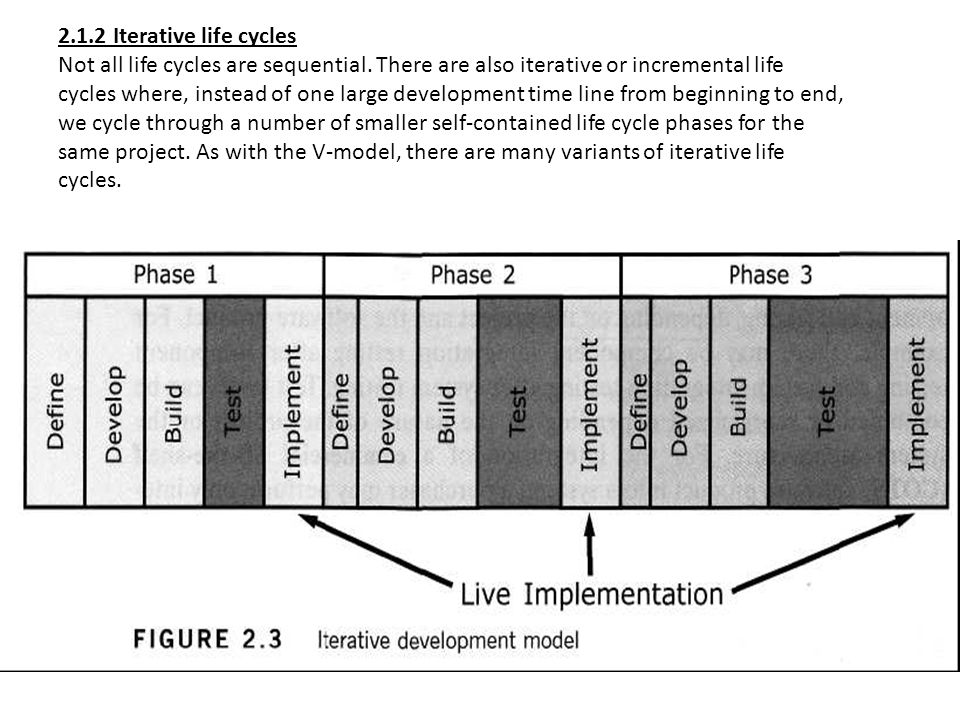 2.1.2 Iterative life cycles Not all life cycles are sequential. There are also iterative or incremental life.