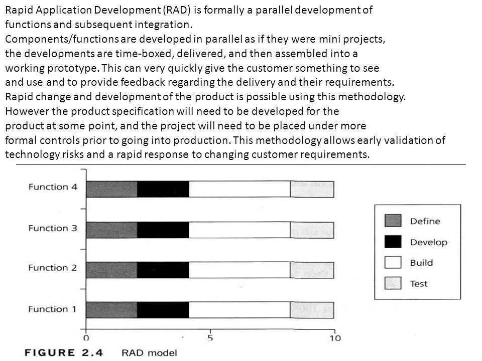 Rapid Application Development (RAD) is formally a parallel development of