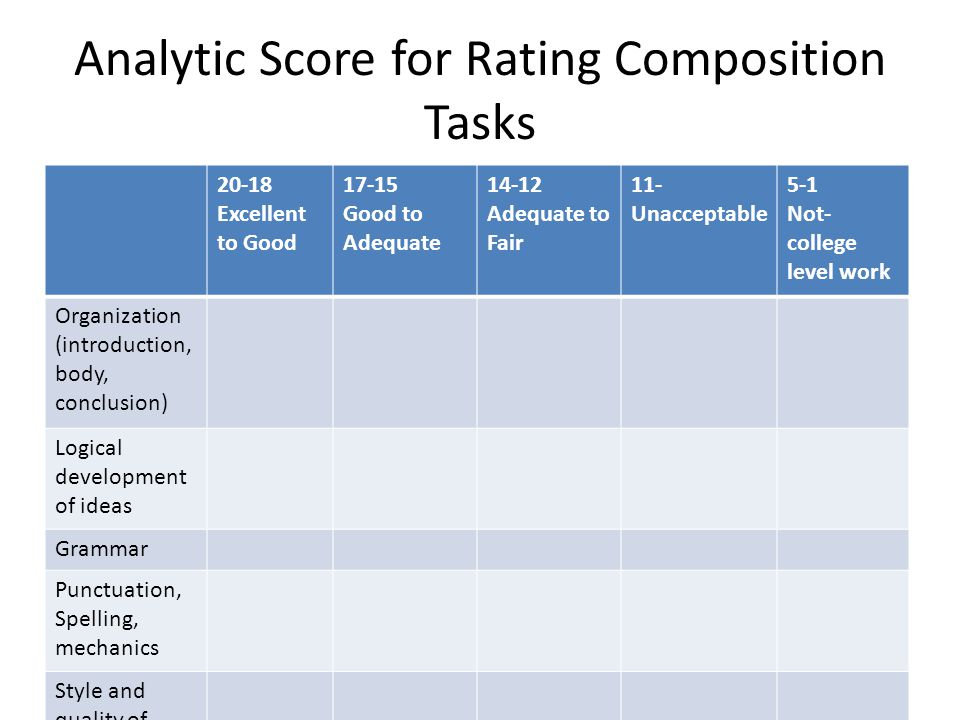 Analytic Score for Rating Composition Tasks