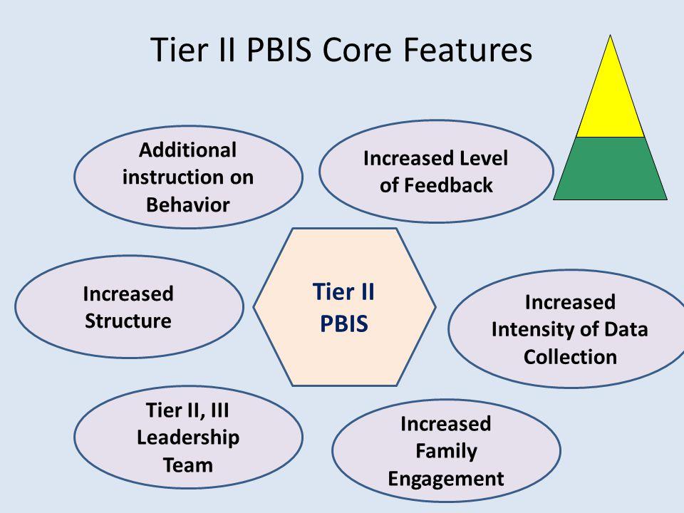 Tier II PBIS Core Features